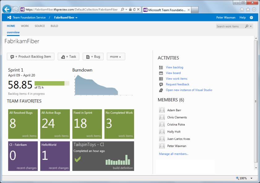Dashboard-Ansicht im Projekt (Quelle: Microsoft)